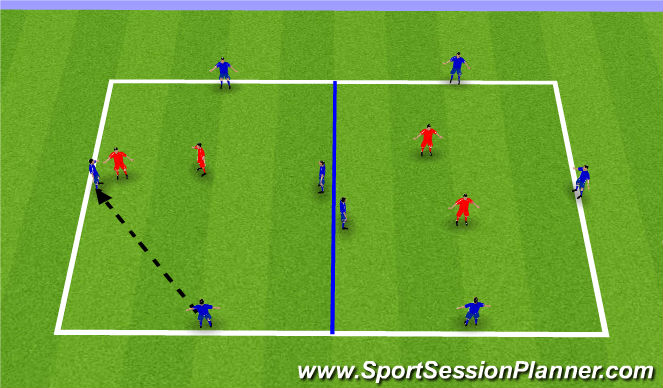 Football/Soccer Session Plan Drill (Colour): Warm Up - 4v2