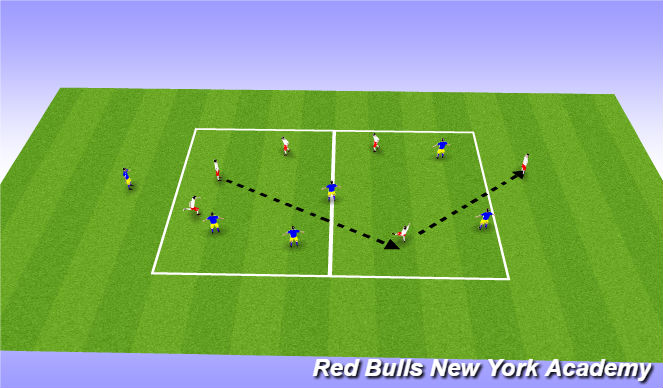 Football/Soccer Session Plan Drill (Colour): On arrival/Warm Up