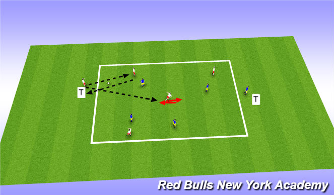 Football/Soccer Session Plan Drill (Colour): Condition Play