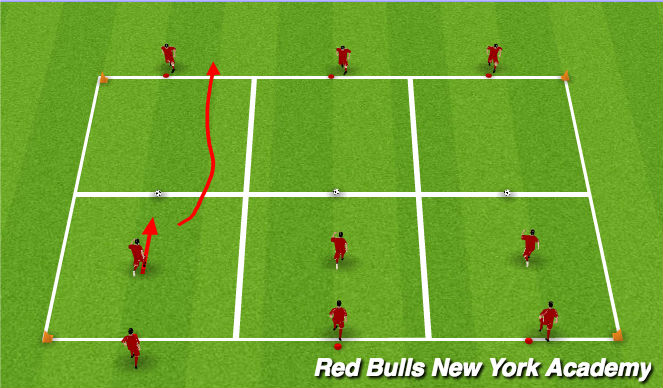 Football/Soccer Session Plan Drill (Colour): Activity 1: technical-unopposed