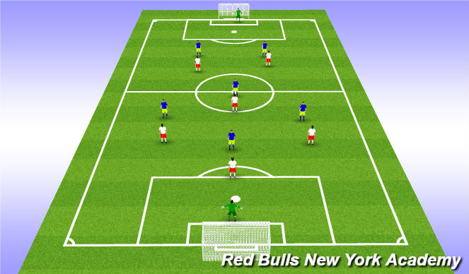 Football/Soccer Session Plan Drill (Colour): Unconditioned Game 30min