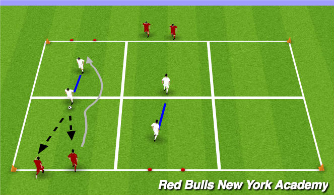 Football/Soccer Session Plan Drill (Colour): Activity 2: Defending 1v2-closing down