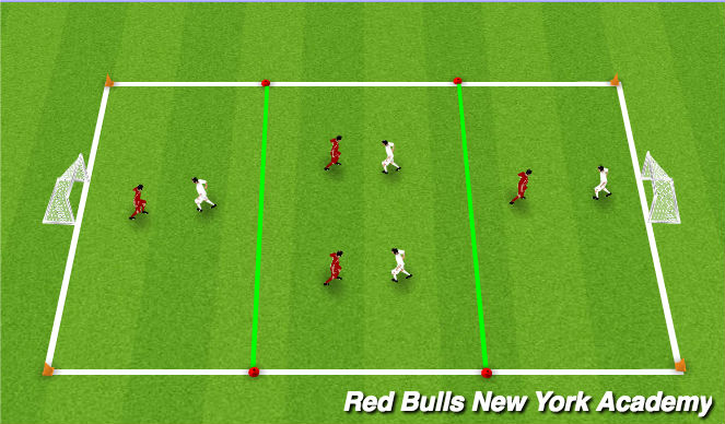 Football/Soccer Session Plan Drill (Colour): Activity 3:conditioned
