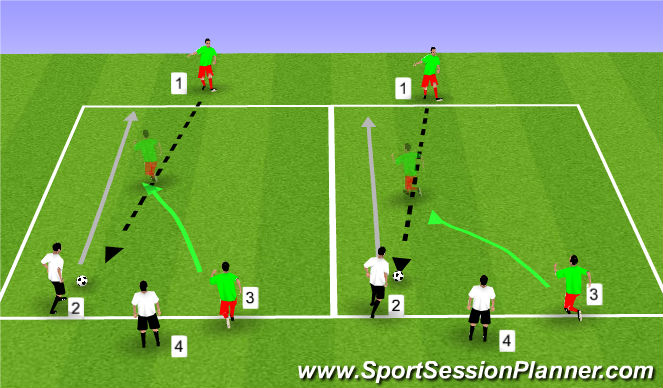 Football/Soccer Session Plan Drill (Colour): Tackling from the Side