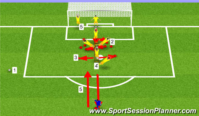 Football/Soccer Session Plan Drill (Colour): speed and proper save teqnique