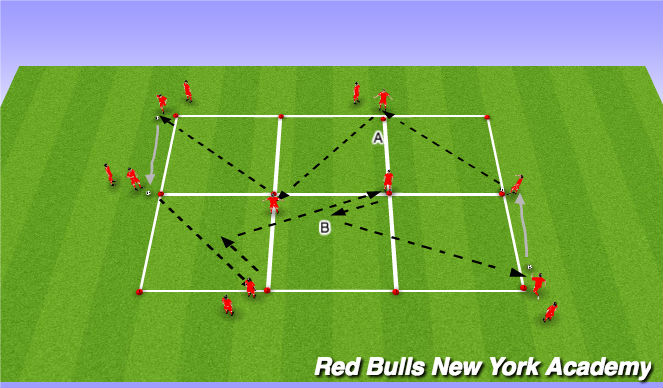 Football/Soccer Session Plan Drill (Colour): Open up to pass forward - Technical