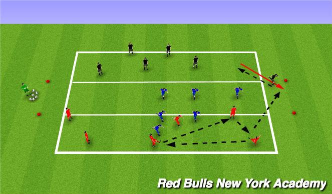 Football/Soccer Session Plan Drill (Colour): 6v3 - Three Zone Transition