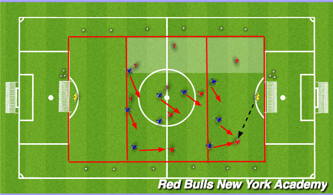 Football/Soccer Session Plan Drill (Colour): 9v9 - R/Lines