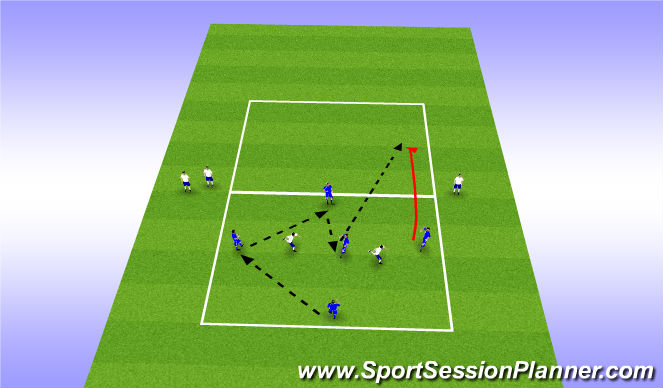 Football/Soccer Session Plan Drill (Colour): 5v2 Penetration Rondo