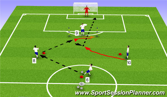 Football/Soccer Session Plan Drill (Colour): Central Players - Combos to finish