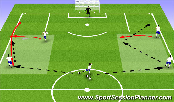 Football/Soccer Session Plan Drill (Colour): Wide Players - Combos out wide