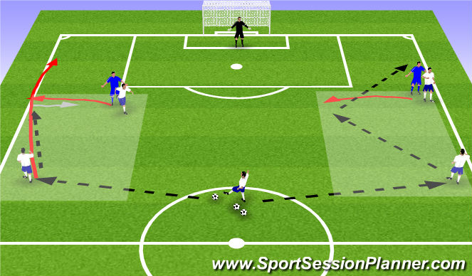 Football/Soccer Session Plan Drill (Colour): 2v1 out wide