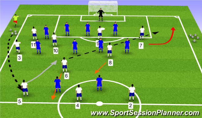 Football/Soccer Session Plan Drill (Colour): 11v9 - Counter Press and CB Dribble