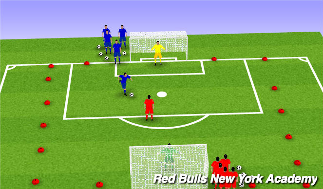 Football/Soccer Session Plan Drill (Colour): Shooting and Transition
