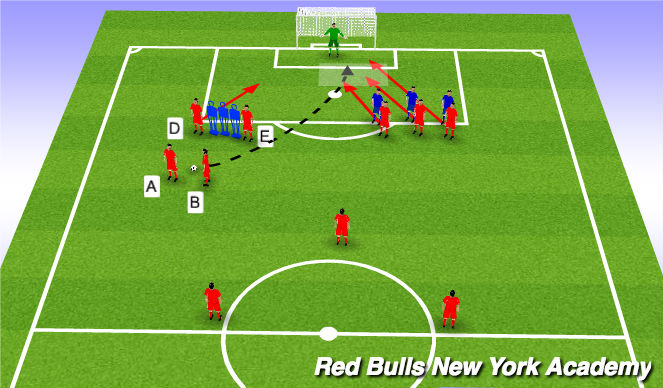 Football/Soccer Session Plan Drill (Colour): Direct free Kick