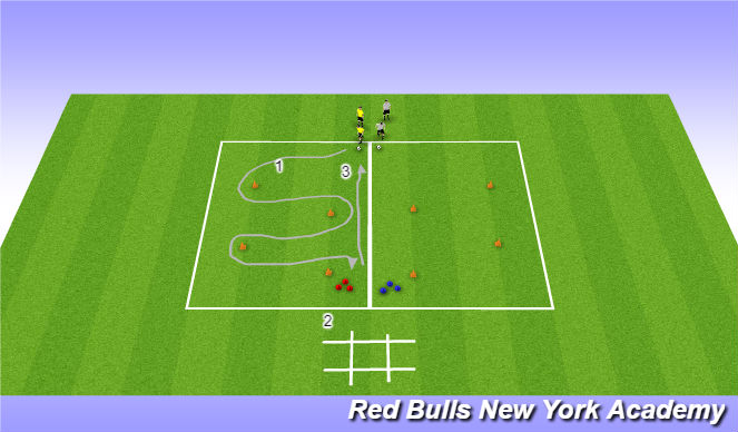 Football/Soccer Session Plan Drill (Colour): Tic Tac Toe Technical Repitions