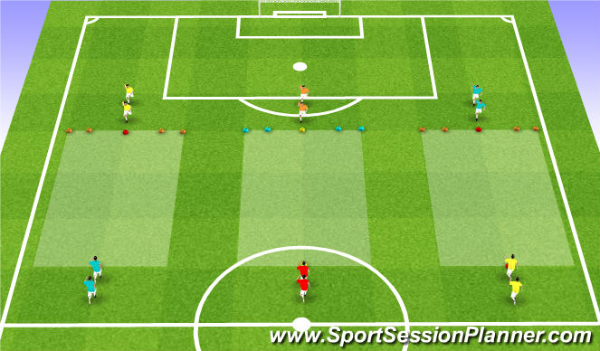 Football/Soccer Session Plan Drill (Colour): 1v1 Defending - Infront