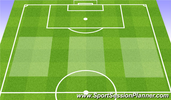 Football/Soccer Session Plan Drill (Colour): 1v1 Defending - Infront (ball)