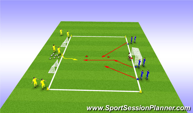 Football/Soccer Session Plan Drill (Colour): 3v3 Defend and Counter attack