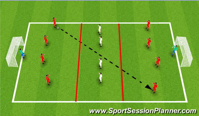 Football/Soccer Session Plan Drill (Colour): Sliding & Screening as a Unit