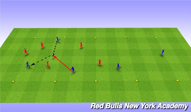 Football/Soccer Session Plan Drill (Colour): Handball- Heading