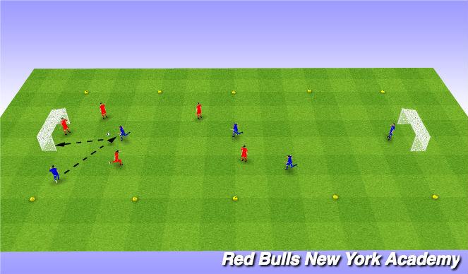 Football/Soccer Session Plan Drill (Colour): 5v5+2 Heading