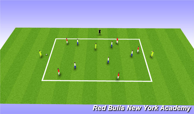 Football/Soccer Session Plan Drill (Colour): 5v5+3 (Targets)