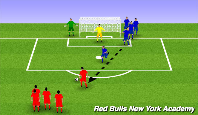 Football/Soccer Session Plan Drill (Colour): U Turns to Shoot