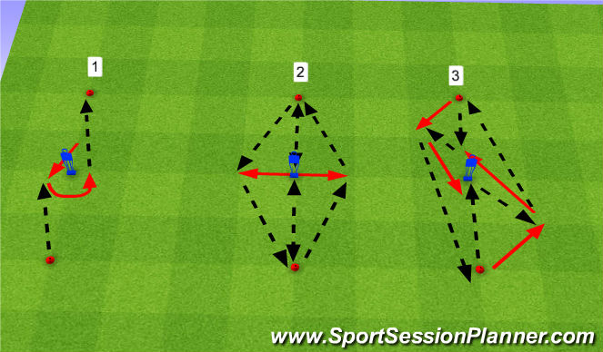 Football/Soccer Session Plan Drill (Colour): Tech Warm Up