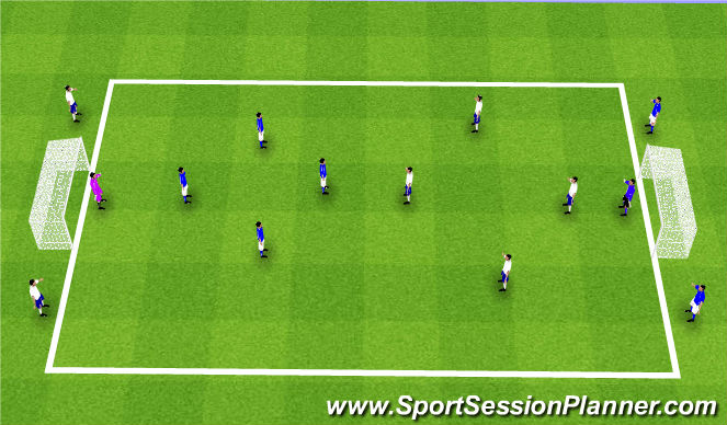 Football/Soccer Session Plan Drill (Colour): Ex. 2
