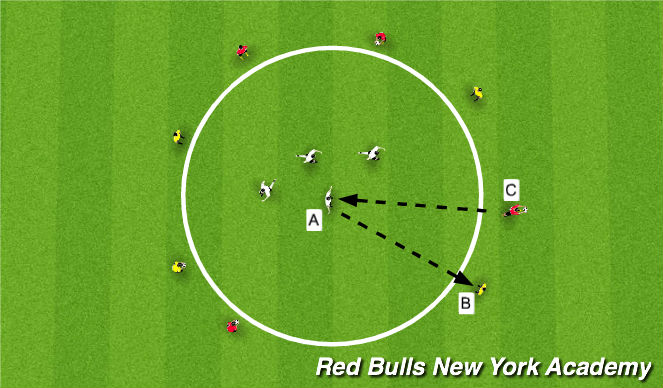 Football/Soccer Session Plan Drill (Colour): ACT1 - TECHNICAL