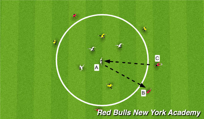 Football/Soccer Session Plan Drill (Colour): ACT2 - 4(+4) v. 2(+2)