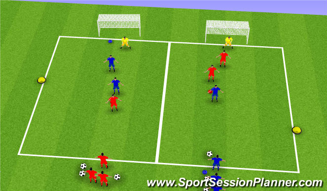 Football/Soccer Session Plan Drill (Colour): 2v2 knock it in knock it back sprint wide