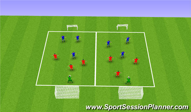 Football/Soccer Session Plan Drill (Colour): 3v3 football match to finish
