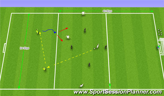 Football/Soccer Session Plan Drill (Colour): 4v4(+2) SPOA, Penetrating Pass, Midfield to Forward Runs