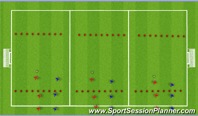 Football/Soccer Session Plan Drill (Colour): Technical/ 1v1