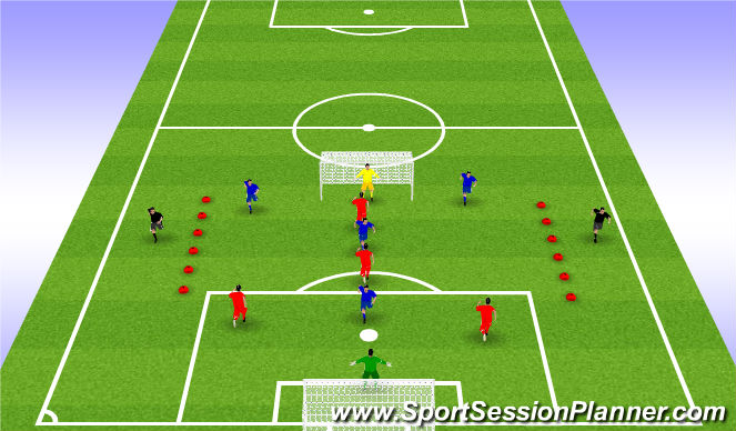 Football/Soccer Session Plan Drill (Colour): Tactical Playing out from back