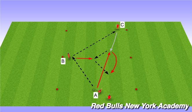 Football/Soccer Session Plan Drill (Colour): Semi-opposed/Fully-opposed