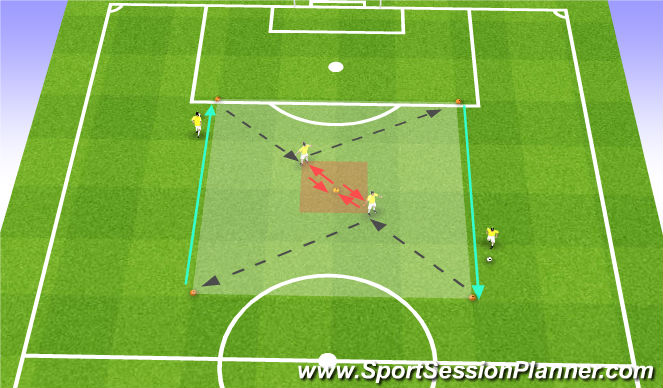 Football/Soccer Session Plan Drill (Colour): Unmarking - Cut back cross