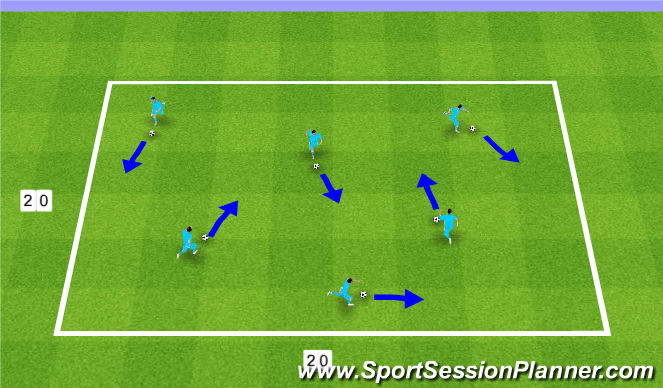 Football/Soccer Session Plan Drill (Colour): COERVER MANIPULATION