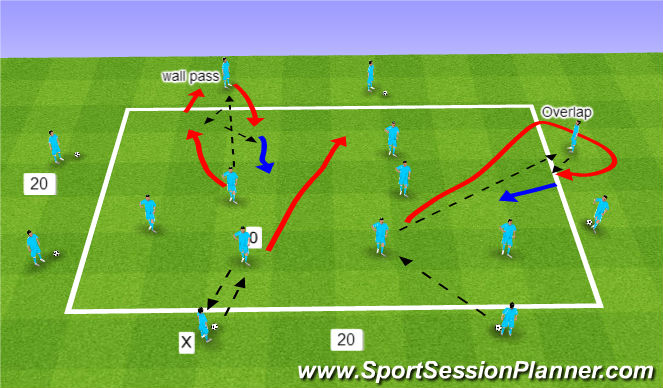 Football/Soccer Session Plan Drill (Colour): BUSY BEE