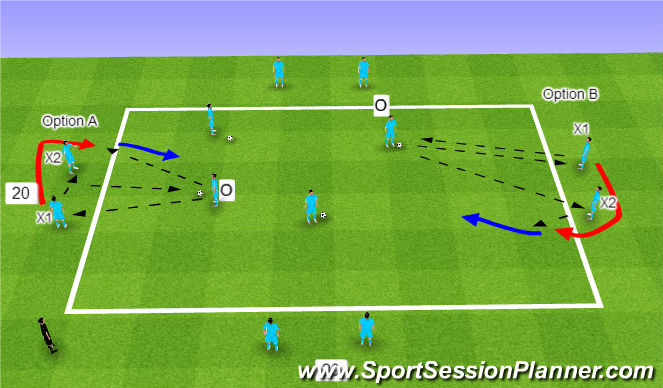 Football/Soccer Session Plan Drill (Colour): BUSY BEE 3rd man run options