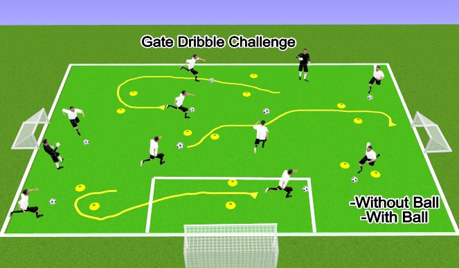 Football/Soccer Session Plan Drill (Colour): Gates Challenge
