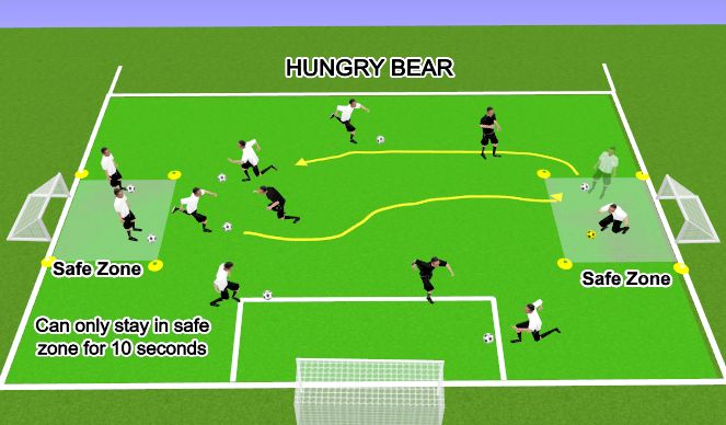 Football/Soccer Session Plan Drill (Colour): Hungry Bear