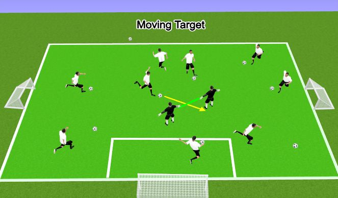 Football/Soccer Session Plan Drill (Colour): Moving Target