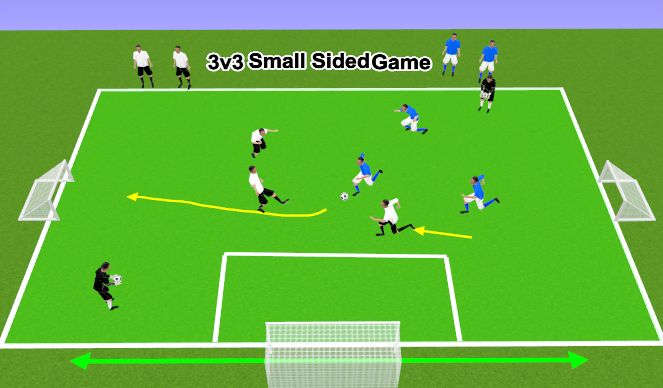 Football/Soccer Session Plan Drill (Colour): Small Sidded Game