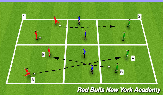 Football/Soccer Session Plan Drill (Colour): Main Theme- Passing - Lofted