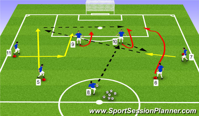 Football/Soccer Session Plan Drill (Colour): Wide Play Variation 1
