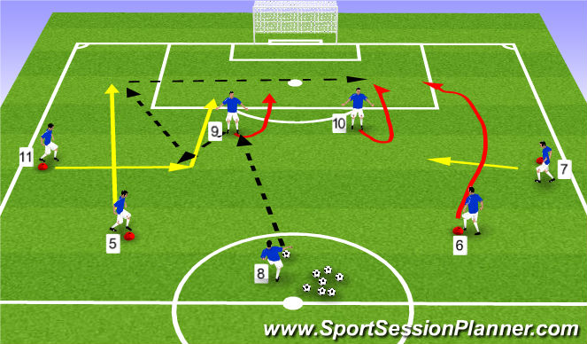 Football/Soccer Session Plan Drill (Colour): Wide Play Variation 2