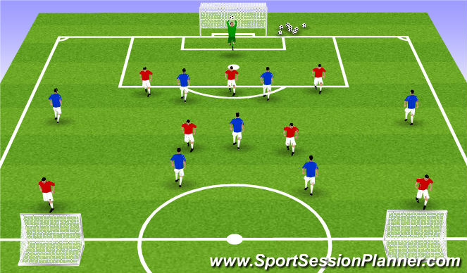 Football/Soccer Session Plan Drill (Colour): Attack Using Wide Areas - Tactical